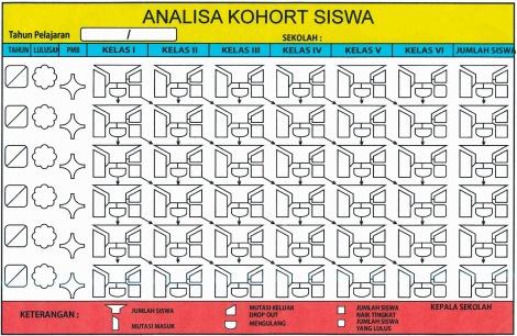 6 ANALISIS KOHOR SISWA