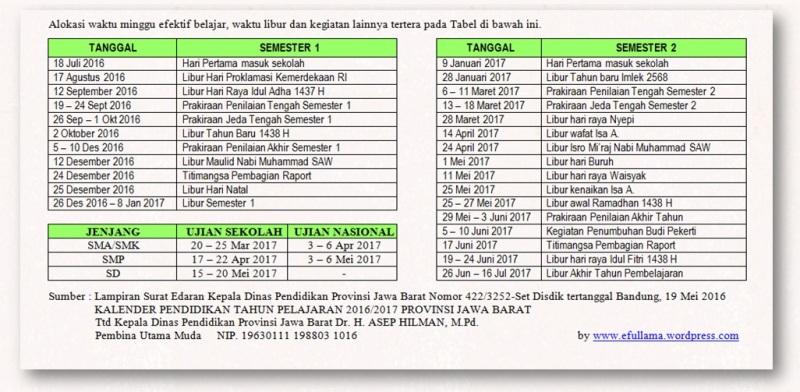 Kalender Pendidikan Jawa Barat Efullama