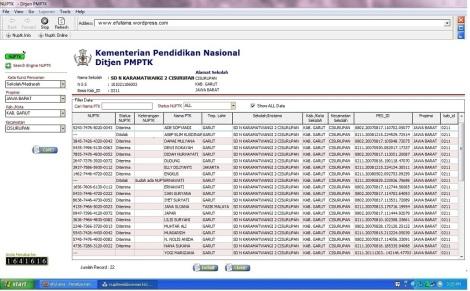 Kecamatan Cisurupan - Garut 2012
