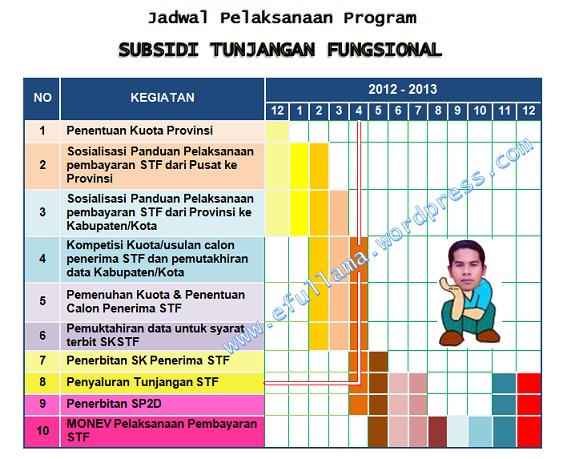 jadwal-tunjangan-fungsional-2013.jpg