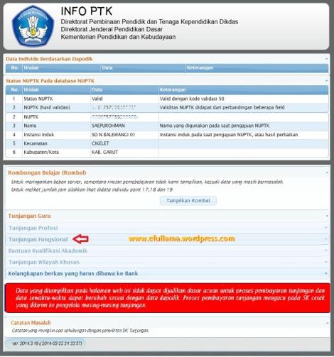 SK Tunjangan Fungsional 2014
