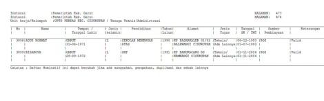 TENAGA HONORER KATEGORI II DIKDAS CISURUPAN 2013 hal 473 474