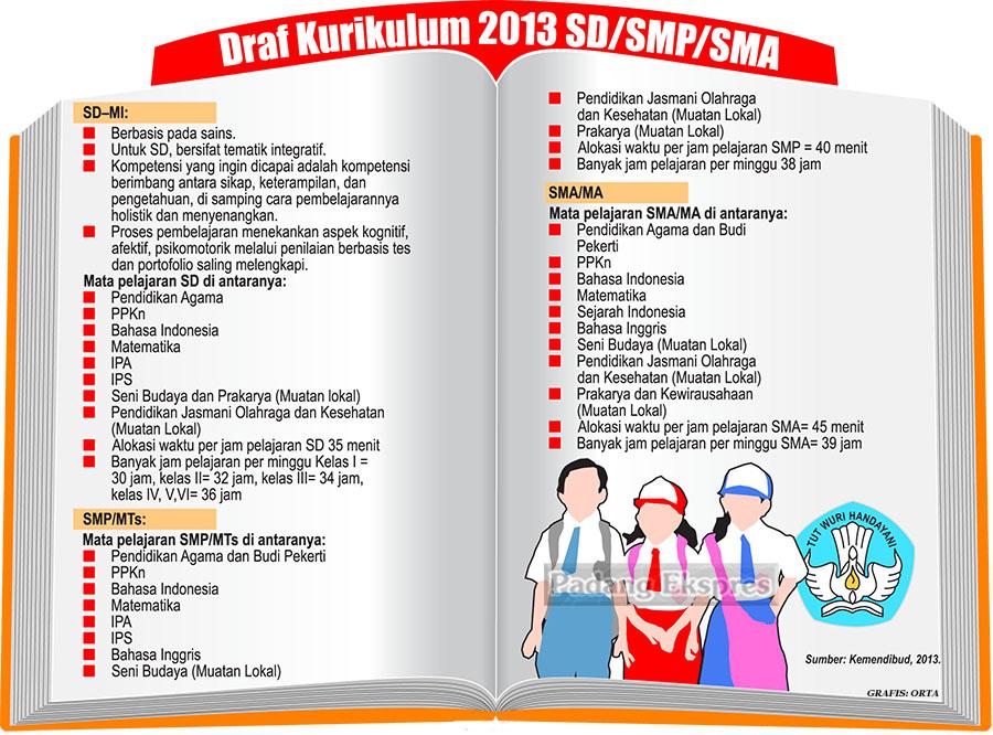 draf-kurikulum-2013.jpg