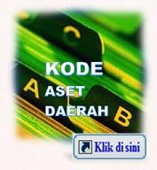kode aset daerah by efullama 111213