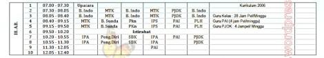 jadwal pelajaran kurikulum 2013 umum 3 by efullama