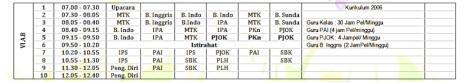 jadwal pelajaran kurikulum 2013 umum 6 by efullama